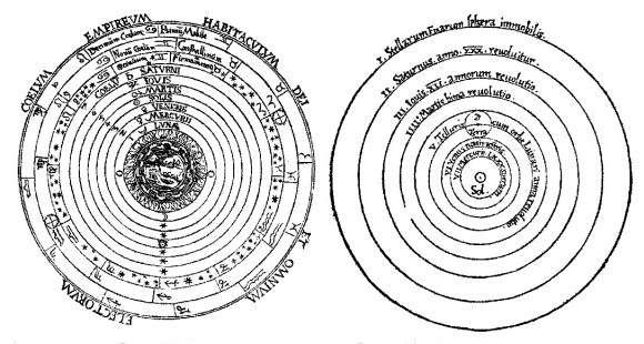 Modelo Geocêntrico vs Modelo Heliocêntrico