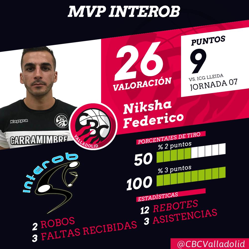 Plantilla CBC Valladolid 2019-2020 - Página 2 MVP-INTEROB-07-NIKSHA