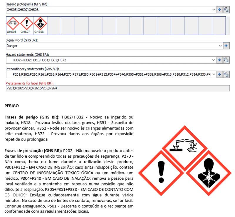 hazard-pictograms