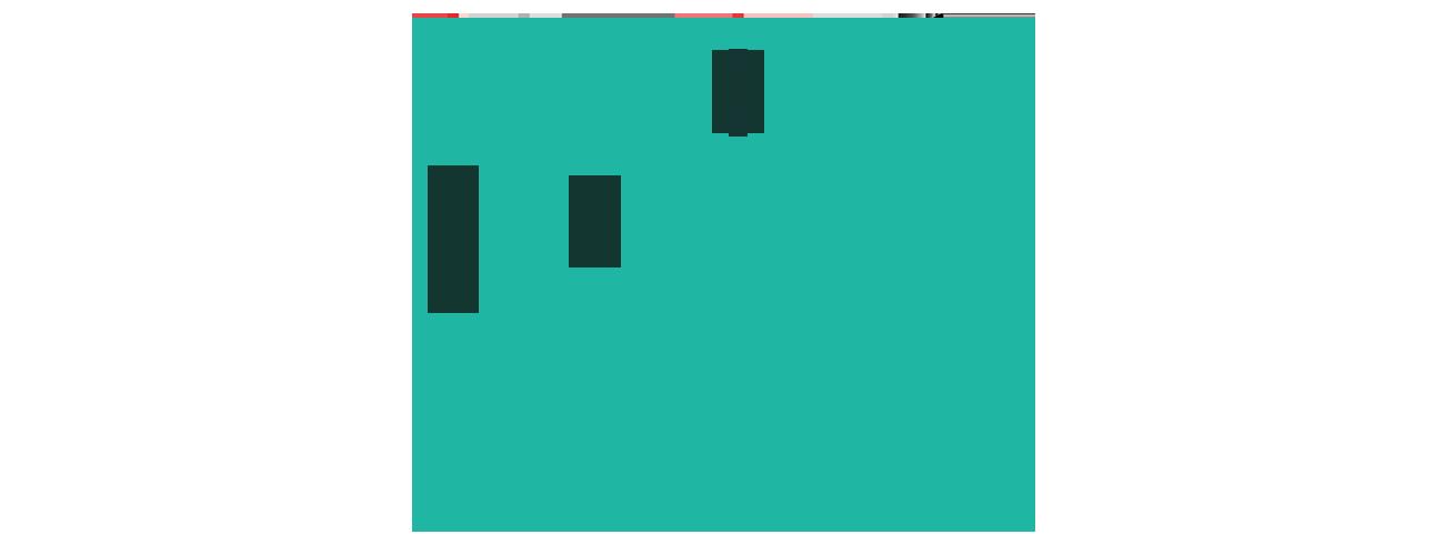 Technical-Analysis-Forex-Charts-Module-5-Profiti-Xpedia