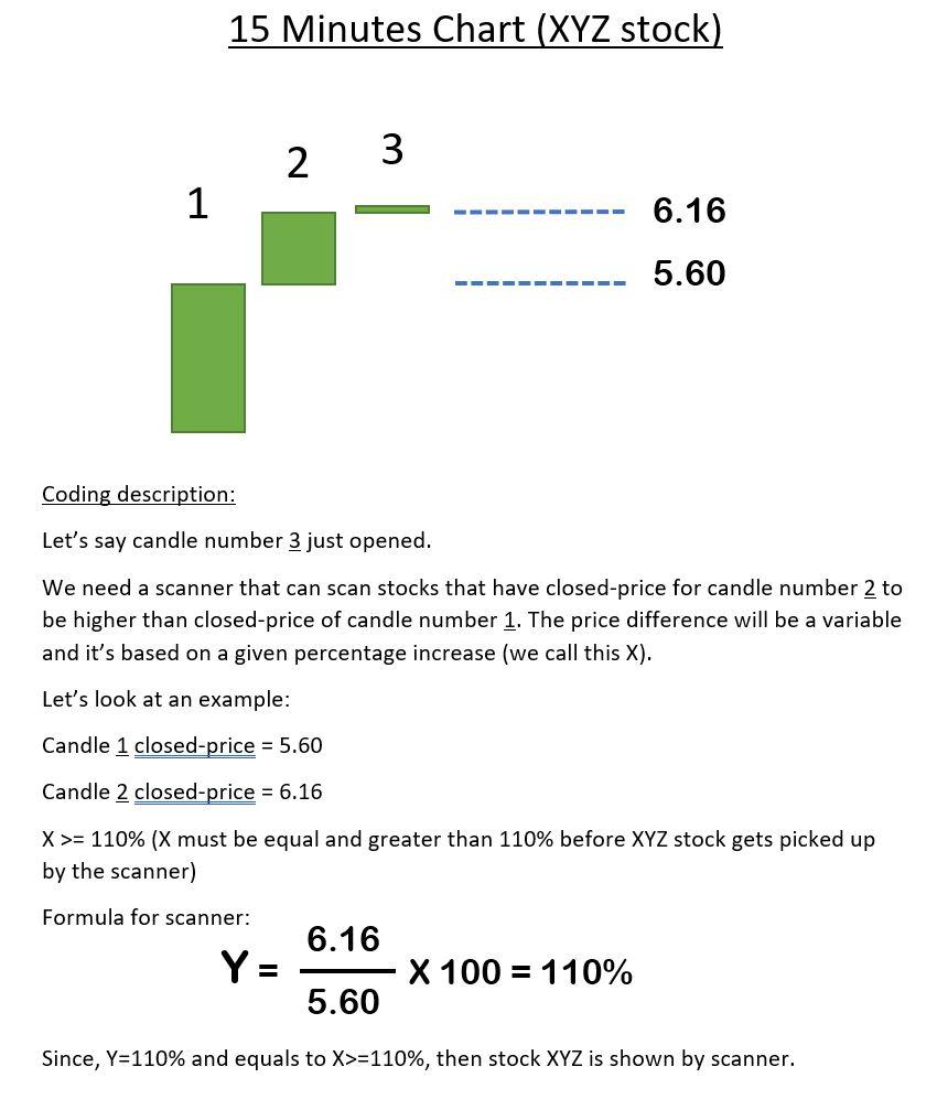 Sample-Chart.jpg