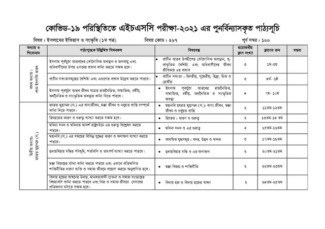HSC Islamic History & Culture 1st Paper Short Syllabus 2021