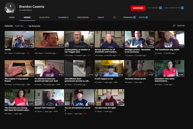 Channel-List