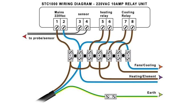 stc 1000 wiring diagram for incubator stc 1000 temperature controller 220v micro robotics  stc 1000 temperature controller 220v