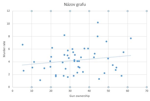 gun-graph