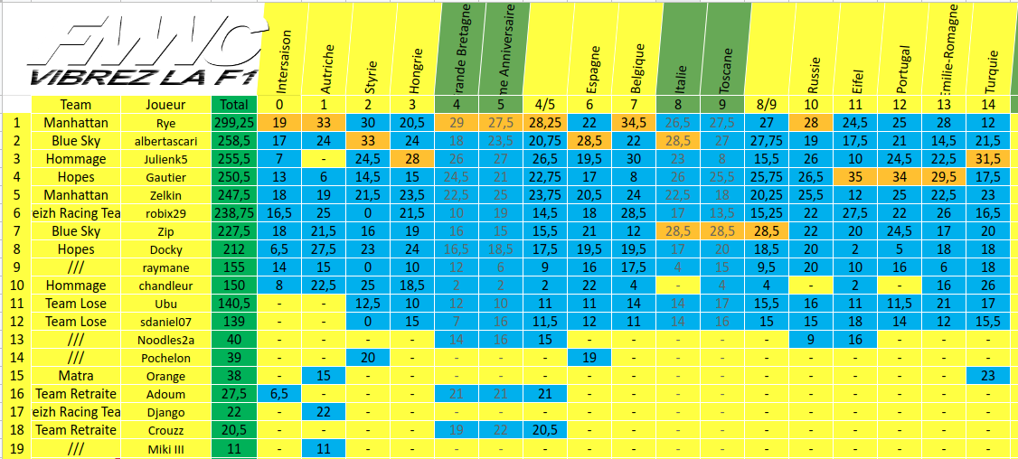 [FMWC] Topic du championnat 2020 Screenshot-from-2020-11-15-20-25-31