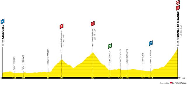 tour-de-france-2019-stage-10