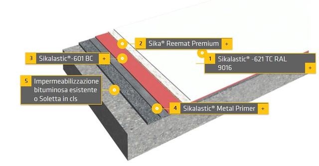 Membrana-Liquida-Sika-min