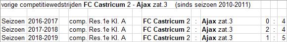 zat-3-8-FC-Castricum-2-uit