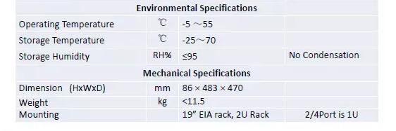 i.ibb.co/tQBZ1WR/Amplificador-ptico-EDFA-V8616-5.jpg