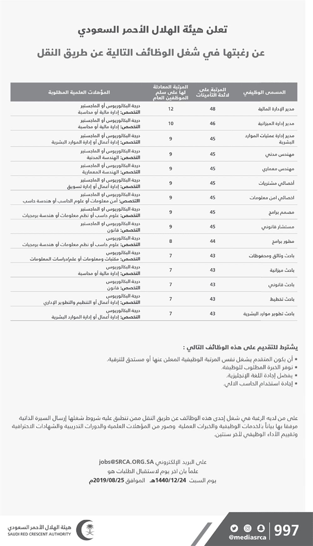 الهلال الأحمر السعودي وظائف ادارية شاغرة