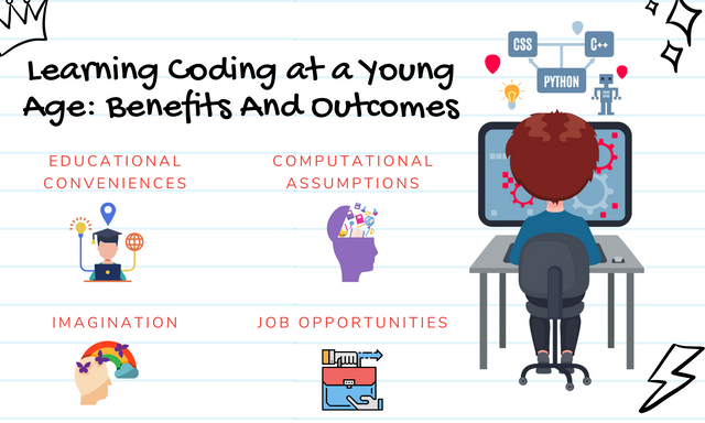 Learning-Coding-at-a-Young-Age-Benefits-And-Outcomes
