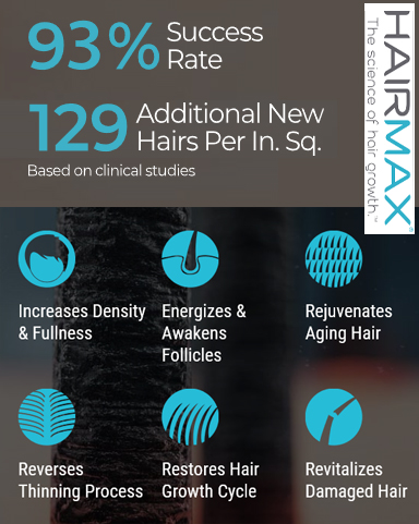 Hair-Max-Laser-Band-41-stats-May-2019