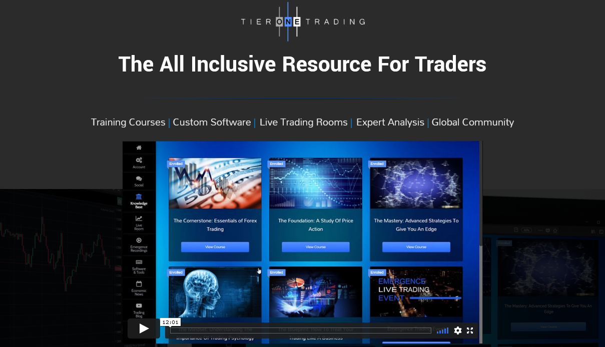 TierOneTrading - Trading Edge