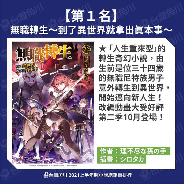 Topics tagged under 新聞情報 on 紀由屋分享坊 2021-TOP10-1
