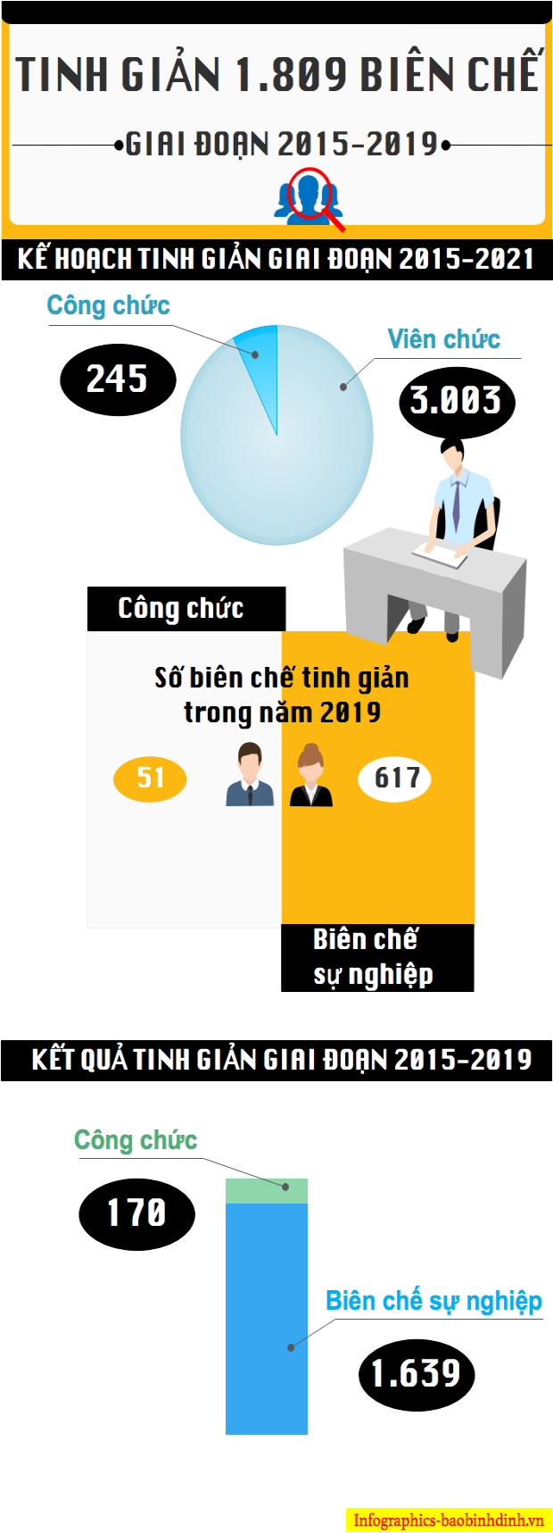 Bien-che-20-1