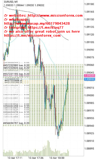 Expert-Advisor-Semi-Auto-Scalping-Helper-Trailing-Stop-Breakeven-4