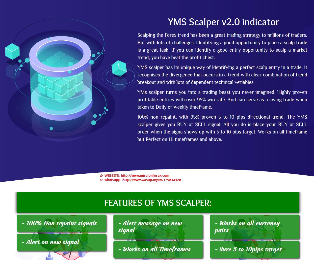 YMS Scalper v2.0 indicator - forex trading indicator