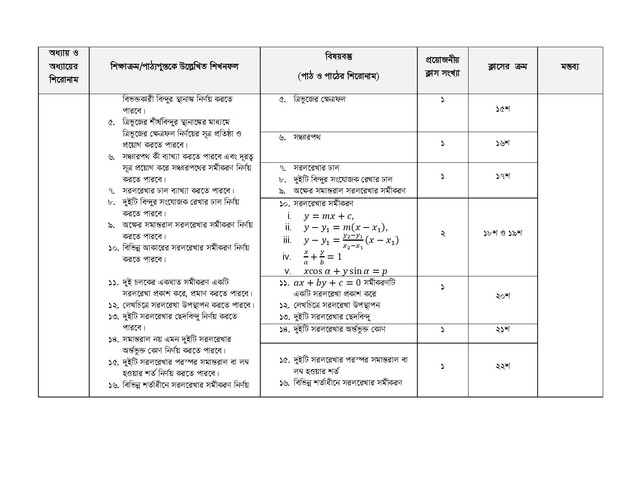 12-Higher-Math-1-HSC-2022-page-003