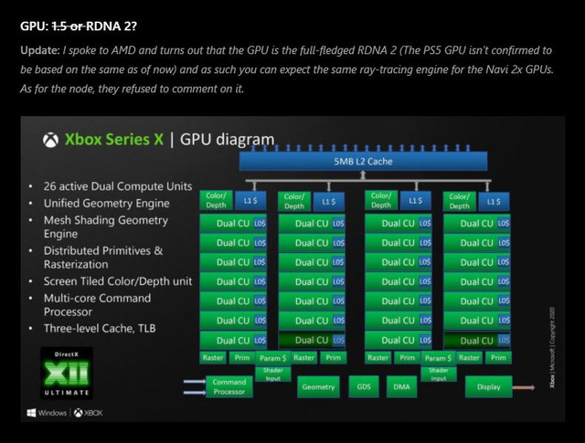 Amd Navi 23 Nvidia Killer Gpu Rumored To Support Hardware Ray Tracing Coming Next Year Page 238 Overclockers Uk Forums