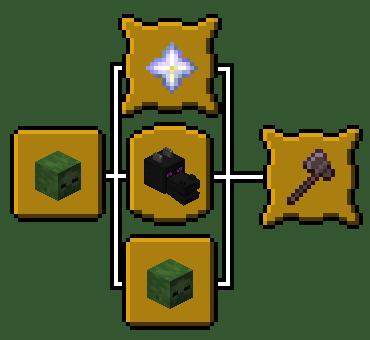Advancement-Idea