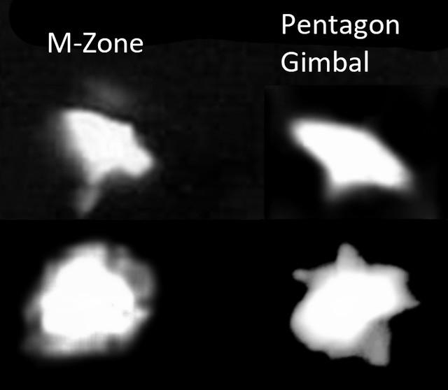 Pentagon-M-Zone-comparison
