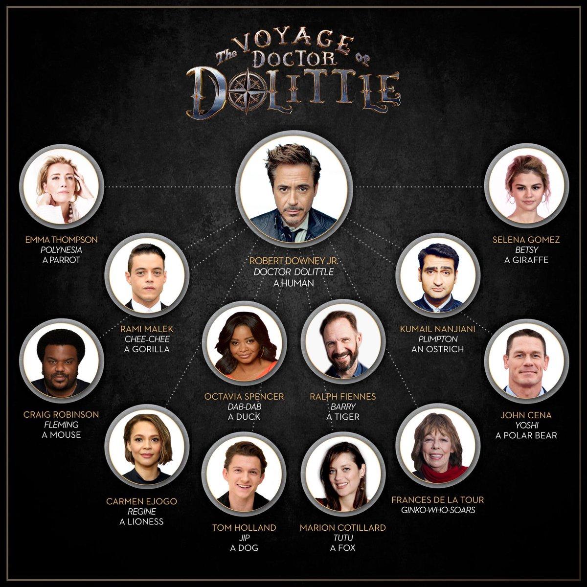 Elenco de Dolittle. Imagen: Universal