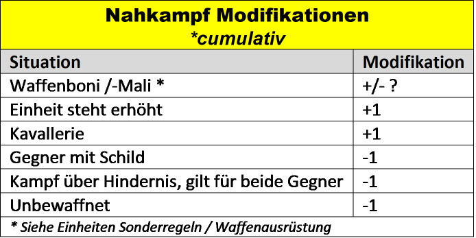 nahkampf.png