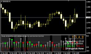 Screenshot-2020-05-11-VSA-Indicator-for-MT4-Google-Search