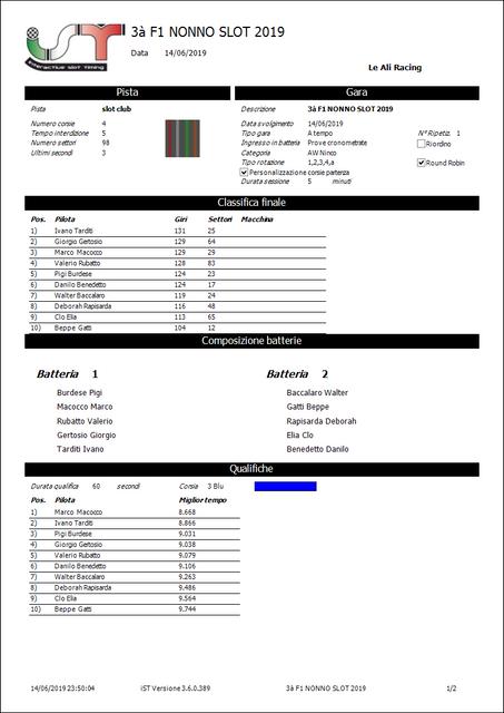 rpt-Report-Gara3.png