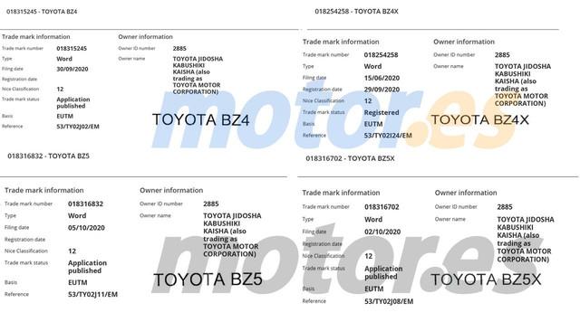 2021 - [Toyota] BZ4X F9-B082-AE-8750-413-D-9597-97-AD1-E4-CCC48