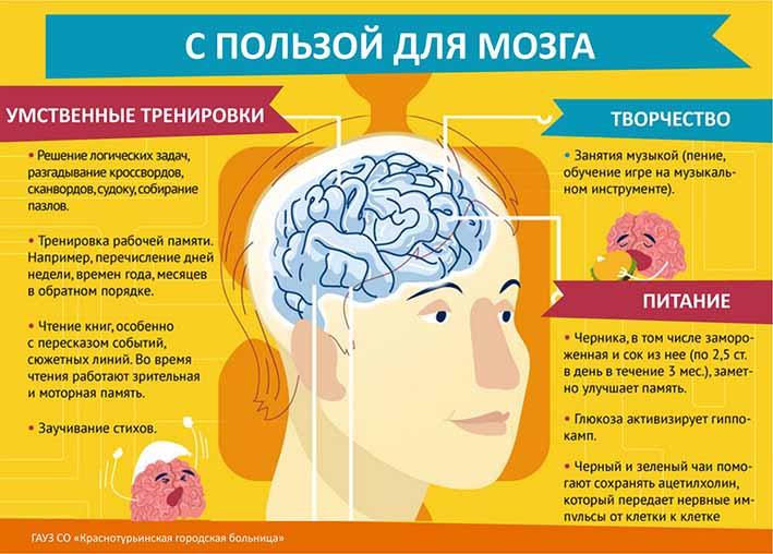 С пользой для мозга