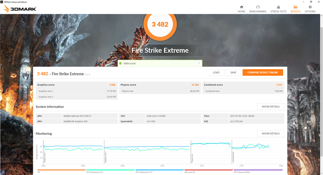 3 DMark Fire Strike Extreme.png
