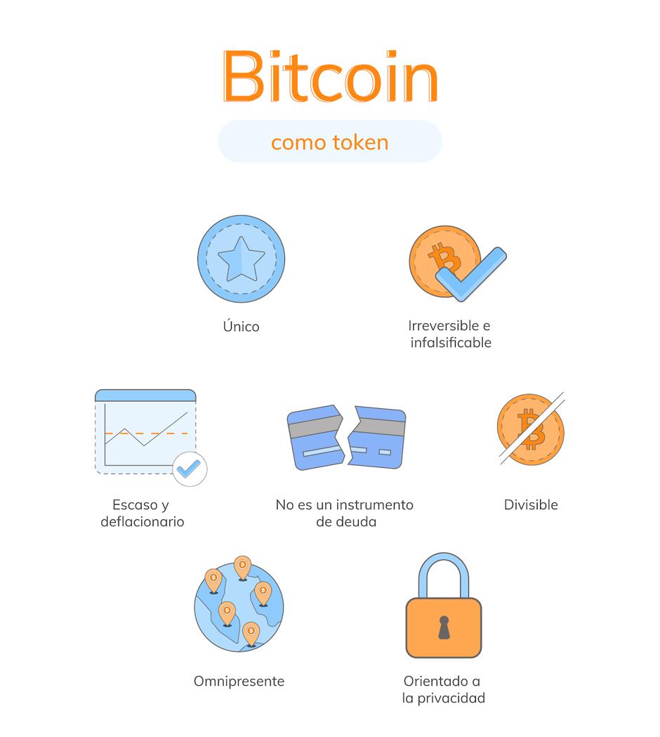Características de bitcoin BITGALEA