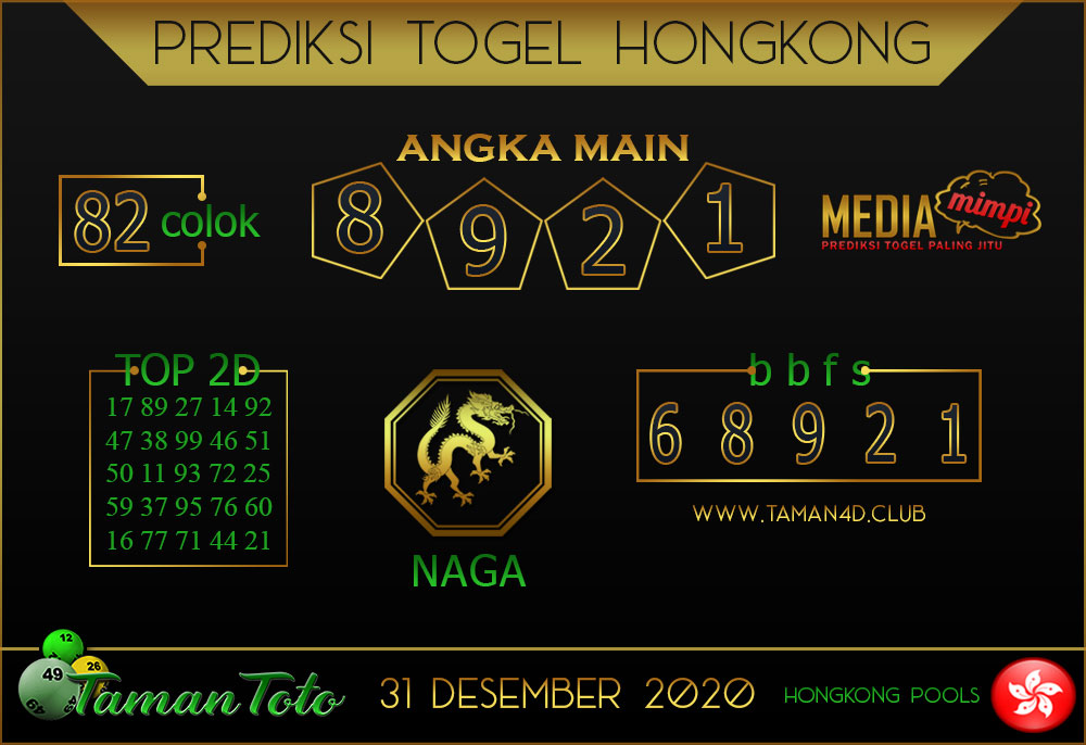 Prediksi Togel HONGKONG TAMAN TOTO 31 DESEMBER 2020