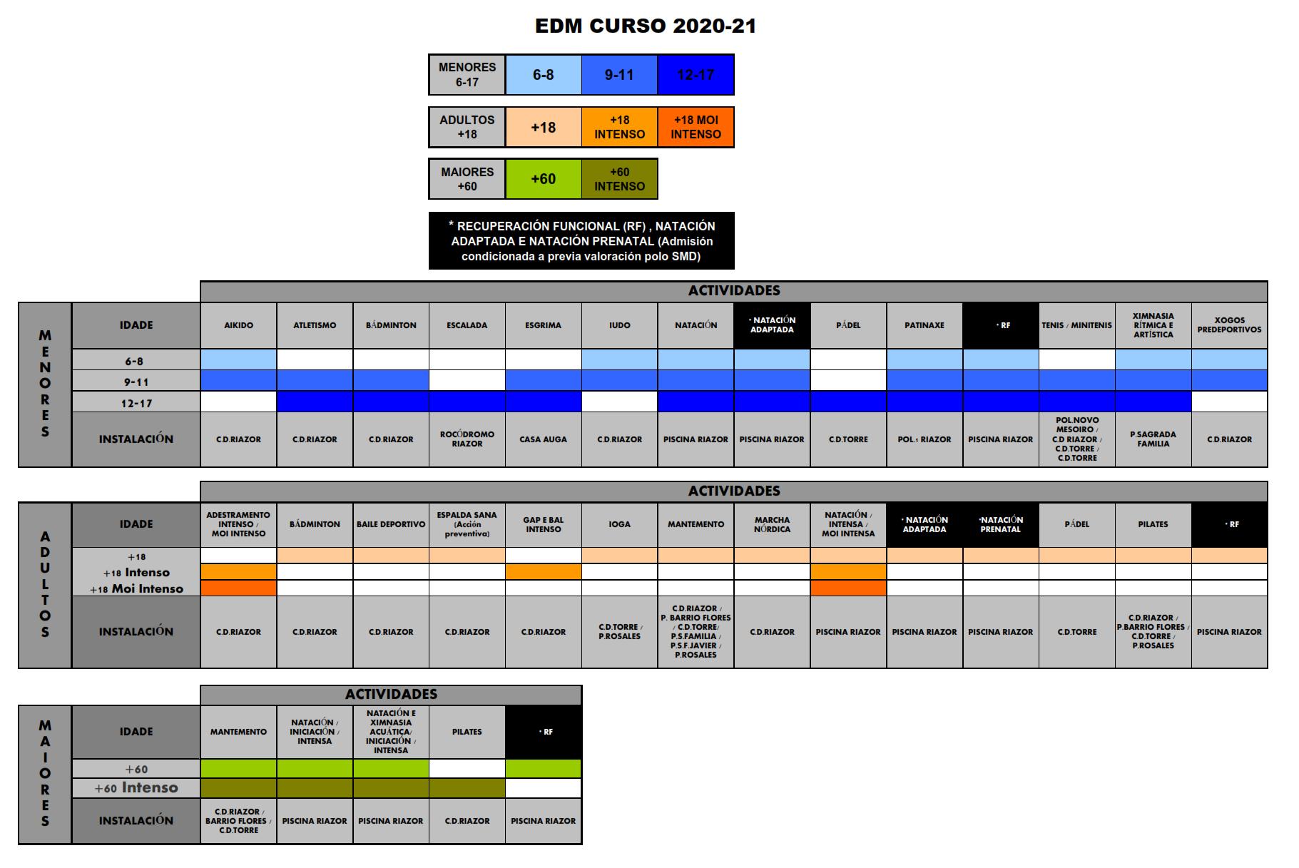 EDM-GRAFICO-13-11-2020