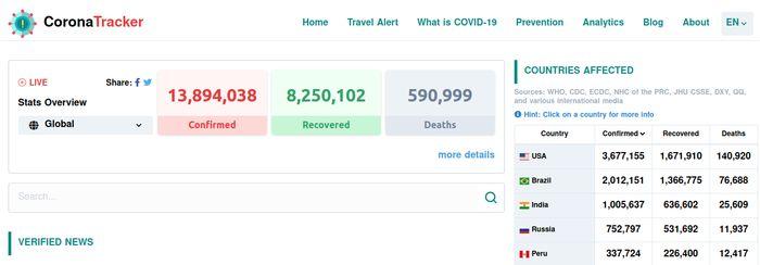 Statistica Coronavirus 16 iulie 2020 conform CoronaTracker