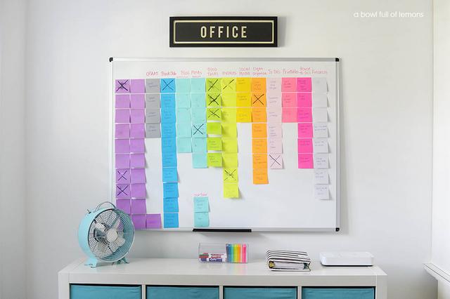 Post productivity board