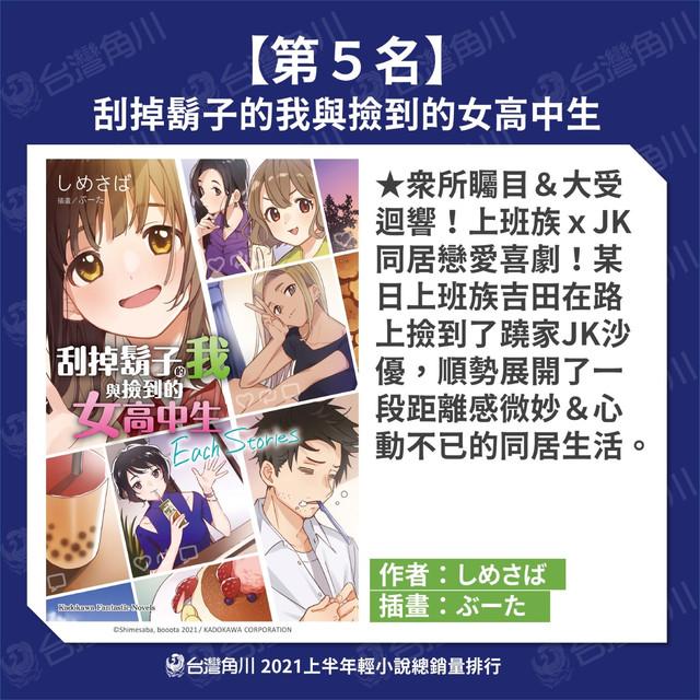 Topics tagged under 新聞情報 on 紀由屋分享坊 2021-TOP10-5