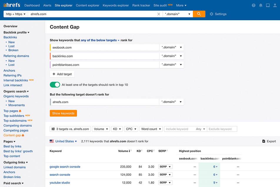 Ahrefs's content gap tool