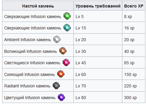 Infusion2.png
