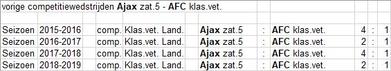 zat-5-1-AFC-thuis