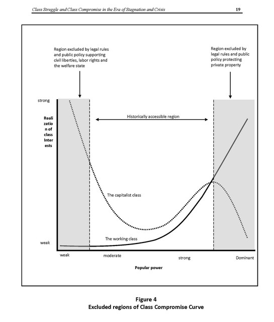 Class-Crisis-Stagnation-figure-4