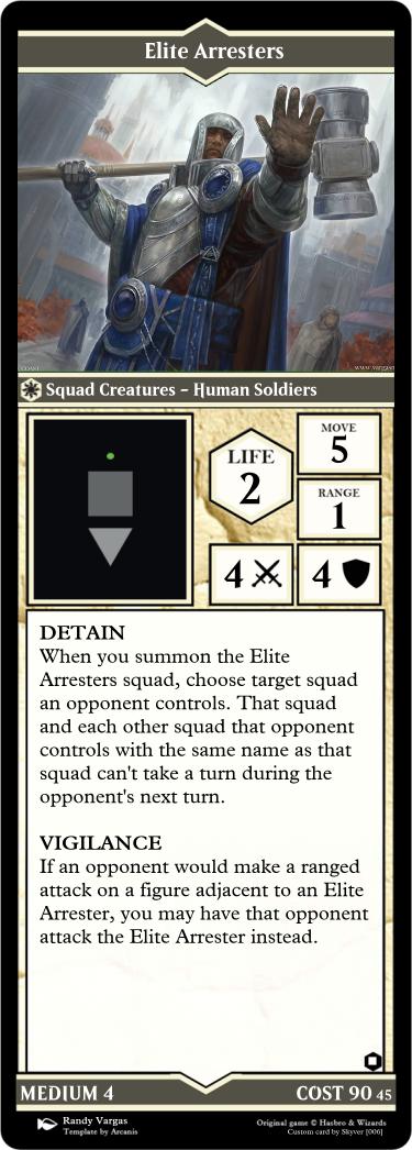 Elite-Arresters