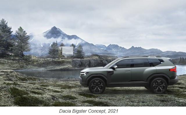 Dacia, la petite marque qui voit grand 2021-Dacia-Bigster-Concept-1