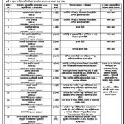 bfdc-job-circular-jobs-learninghomebd-com-1