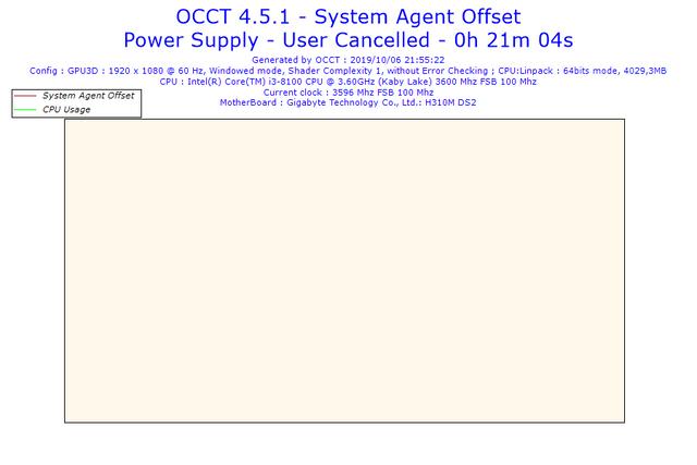2019-10-06-21h55-Voltage-System-Agent-Offset