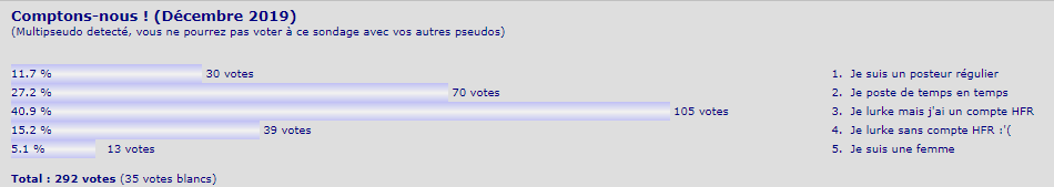 https://i.ibb.co/vQyTBrc/sondage1.png