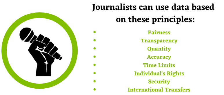 Different principles for journalists