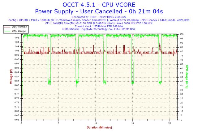 2019-10-06-21h55-Voltage-CPU-VCORE
